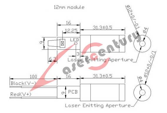 shanghai laser  u0026 optics century co   ltd   sloc