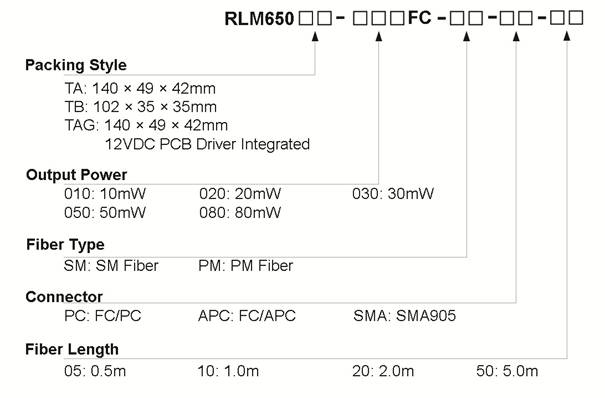 650nm Red Diode Laser with SM/PM Fiber Coupled