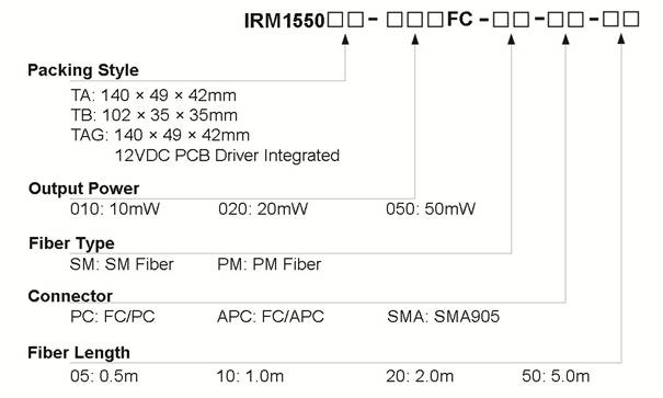 1550nm Infrared Diode Laser with SM/PM Fiber Coupled