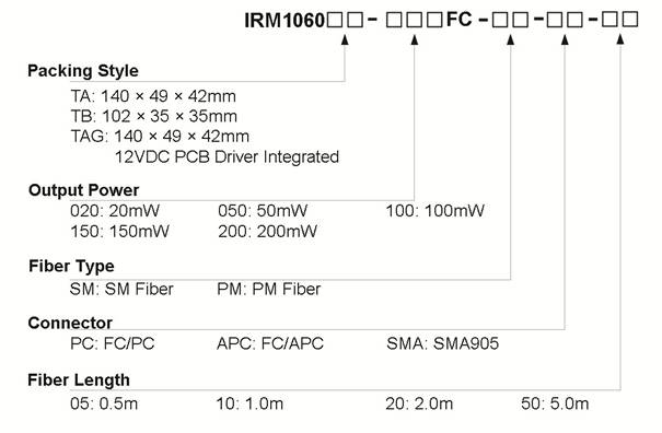 1060nm Infrared Diode Laser with SM/PM Fiber Coupled