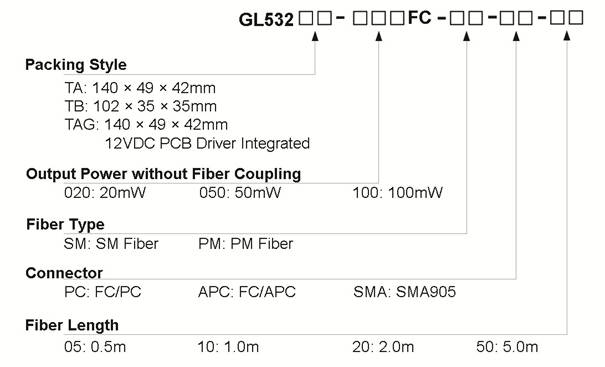 532nm Green DPSS Laser with SM/PM Fiber Coupled